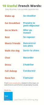 Pronounce Meme In French - best 25 learn french ideas on pinterest french language french