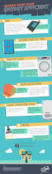 Energy Efficient Home by Making Your Home Energy Efficient Infographic