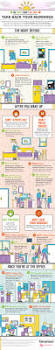 fashion tips that will get people noticing you 487 best super productivity images on pinterest productivity