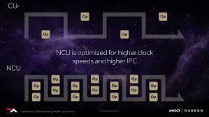 amd vega architecture detailed high bandwidth cache ncu u0026 next