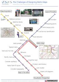Milan Metro Map by How Are Transport Maps Created Robin Worldwide