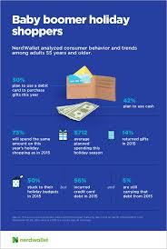 black friday best deals nerdwallet 2016 consumer holiday shopping report nerdwallet