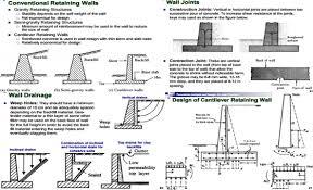 Retaining Wall Design Analysis Analysis And Design Of Retaining Wall - Design retaining wall