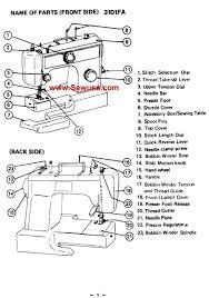 necchi 3101 fa 3102 fb instruction manual