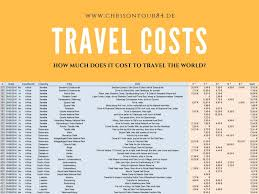 how much does it cost to travel the world images How much does it cost to travel the world per year jpg