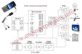 home automation using cell phone home appliance control using