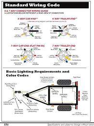 5 pin trailer plug wiring diagram in 7 way rv blade tearing