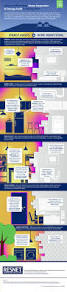 Virginia Home Inspection Checklist by 224 Best Home Inspection Images On Pinterest Home Inspection
