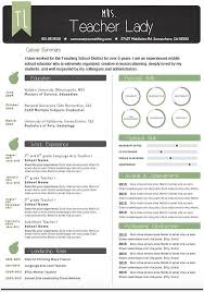 R D Resume Sample by Resume Templates That Stand Out Resume Template For Teachers