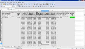 Amortization Table With Extra Payments Paying Extra On The House Action Economics