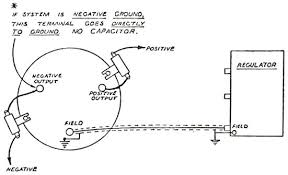 car stereo noise suppressor wiring diagram diagram wiring
