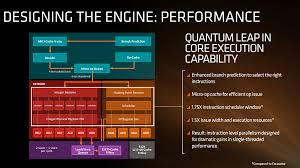 amd shows its zen cpu can compete with intel s best amd1