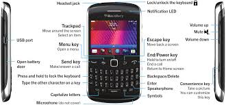 reset hard blackberry 8520 blackberry curve series