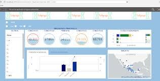 sample resume mainframe developer best resumes curiculum vitae