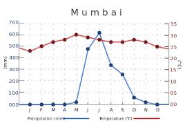 mhcc cus map mumbai wikiwand