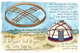 guest post an illustrated history of yurts rainier yurts