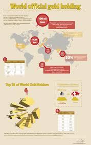 149 best gold prospecting metal detecting images on pinterest