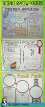 science staar review sheet 1 i have students make to prepare for