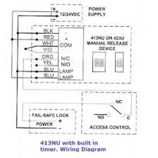 sdc security door controls 410 narrow frame 2
