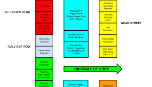floor plan for an inpatient medicine ward gomerblog