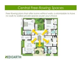 green home plans free green home building plans green home building plans free