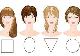 comment choisir sa coupe de cheveux choisir sa coupe selon la forme du visage leryam