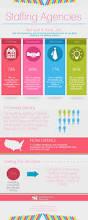130 best staffing news u0026 info images on pinterest human