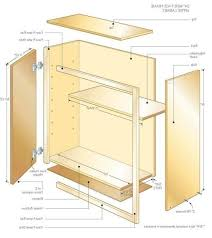 Building Kitchen Cabinets From Scratch by Plans For Building Kitchen Cabinets From Scratch Home Decorating