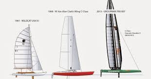 groupama si e social groupama sailing travel magazine