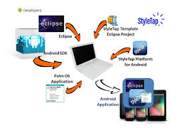 android sdk eclipse styletap android wrapper sdk for palm applications