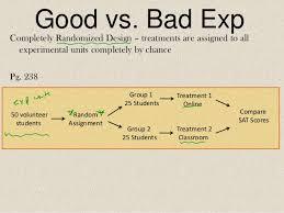 good experimental design 4 2 bad vs good experiments