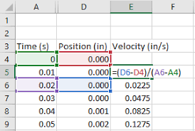 calculate a derivative in excel from tables of data engineerexcel