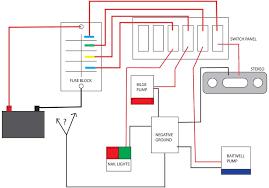 similiar pontoon boat diagram keywords u2013 readingrat net