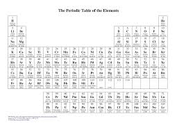 define modern periodic table 43rd element periodic table self essment silicon is in the same