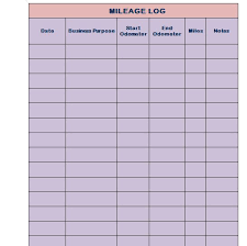 free mileage log templates word excel u2013 template sectionlog