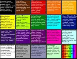 colour meaning mood ring color chart and meanings fonts chart and colour chart