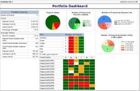portfolio management reporting templates p2ware portfolio server 7 enterprise project and portfolio