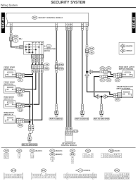 alarm wiring diagram subaru wiring diagrams instruction