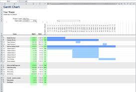 Gantt Chart Template For Excel Gantt Charts Excel Template Gantt Chart Template Excel Schedule