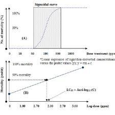 film larva jam berapa saiful irwan zubairi phd chemical engineering imperial college