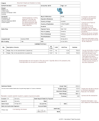 Template Of Proforma Invoice Intertradedocs News Delivering On The Promise 1 The Export Invoice