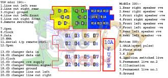 audi a3 s3 concert ii u003e rnsd satnav wiring loom issues please help