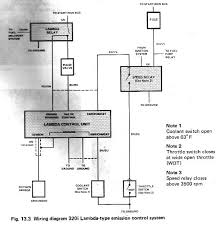 bmw wiring diagram e38 wiring diagram shrutiradio