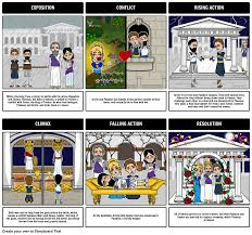 the canterbury tales summary a common use for storyboard that