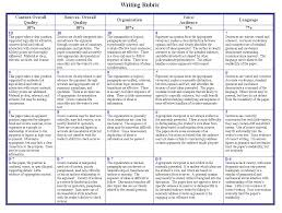 self evaluation report template creative writing presentation rubric self evaluation rubric danielle s blog my document blog enormous crocodile lesson plans author roald dahl