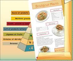 fiche cuisine fiche de cuisine fiche recette cuisine tiramisu vanille with