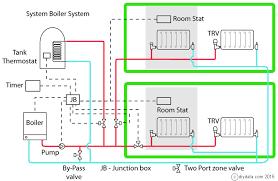 boiler wiring diagram s plan efcaviation