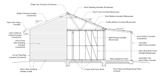 steel kit homes for sale the kit home concept