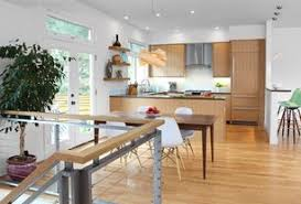 modern kitchen ideas design accessories u0026 pictures zillow