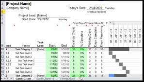 basic gantt chart template project plan gantt chart excel gallery chart exle ideas